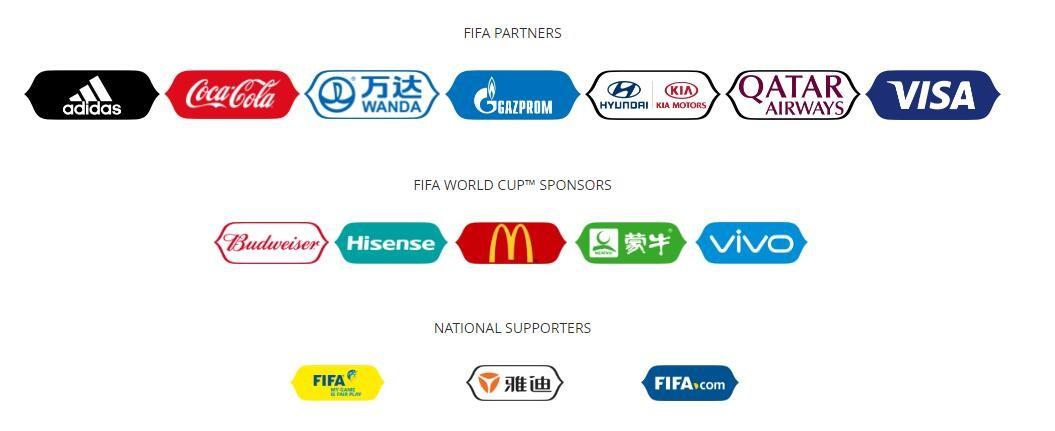 2018年世界杯开赛在即,7家顶级赞助商都在做什么?