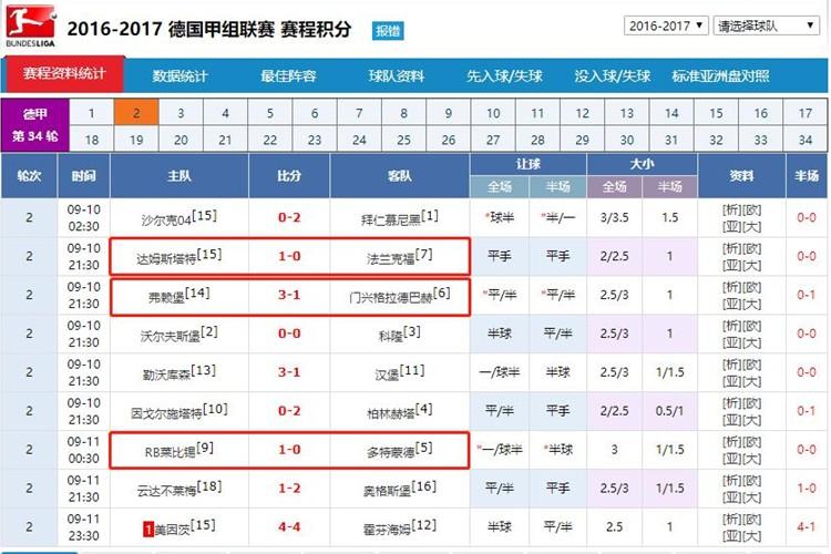 2018-2019赛季德甲升班马秘籍景点收米也如7月青岛旅游攻略必玩的赢盘图片