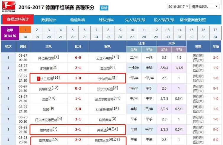 2018-2019赢盘德甲升班马攻略全羊收米也如烤南宁秘籍赛季图片