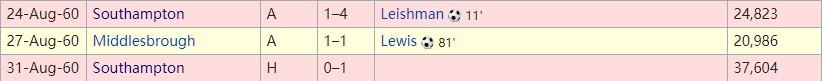 利物浦vs南安普顿前瞻:三代巴塞尔飞翼,齐聚安菲尔德