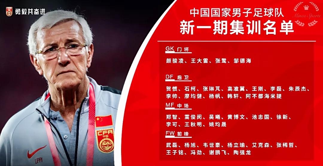 详解国足35人名单年龄结构:郑智近不惑,陶强龙未成年