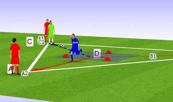 一刻足球3D训练教案第34期--三角球门防守练