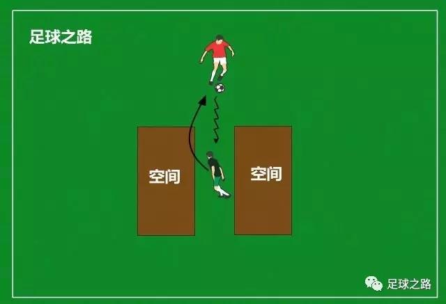 足球教学丨如何像职业球员一样防守