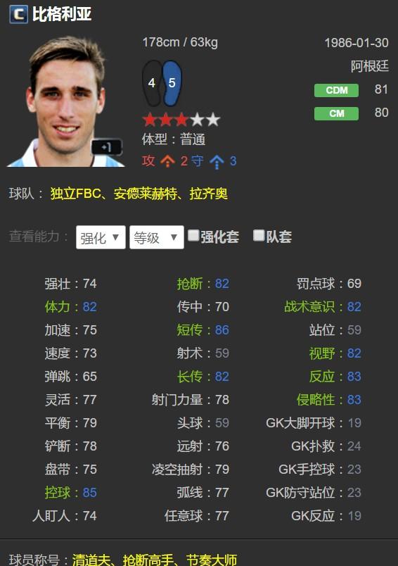 FIFA Online 3最全的米兰套球员推荐及分析