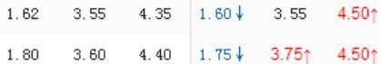 萨vs莱万特 即将打响邦王杯16强次回合 巴