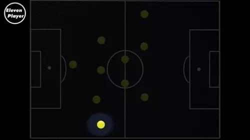 足球意识:如何踢好边后卫?