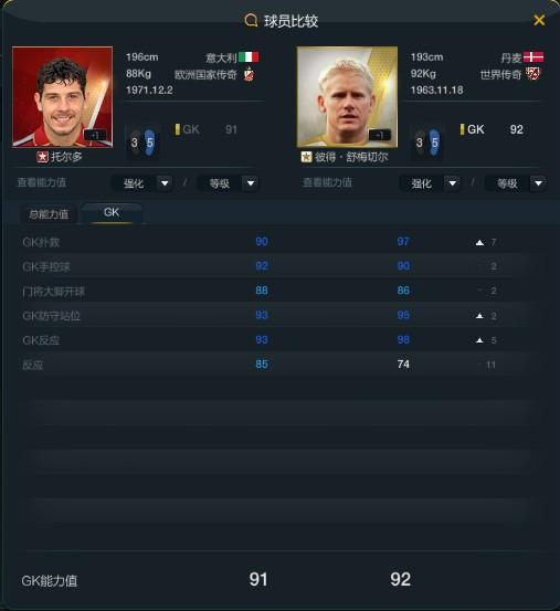 FIFA OL3 9月26日版本新传奇抢先看,中国传奇