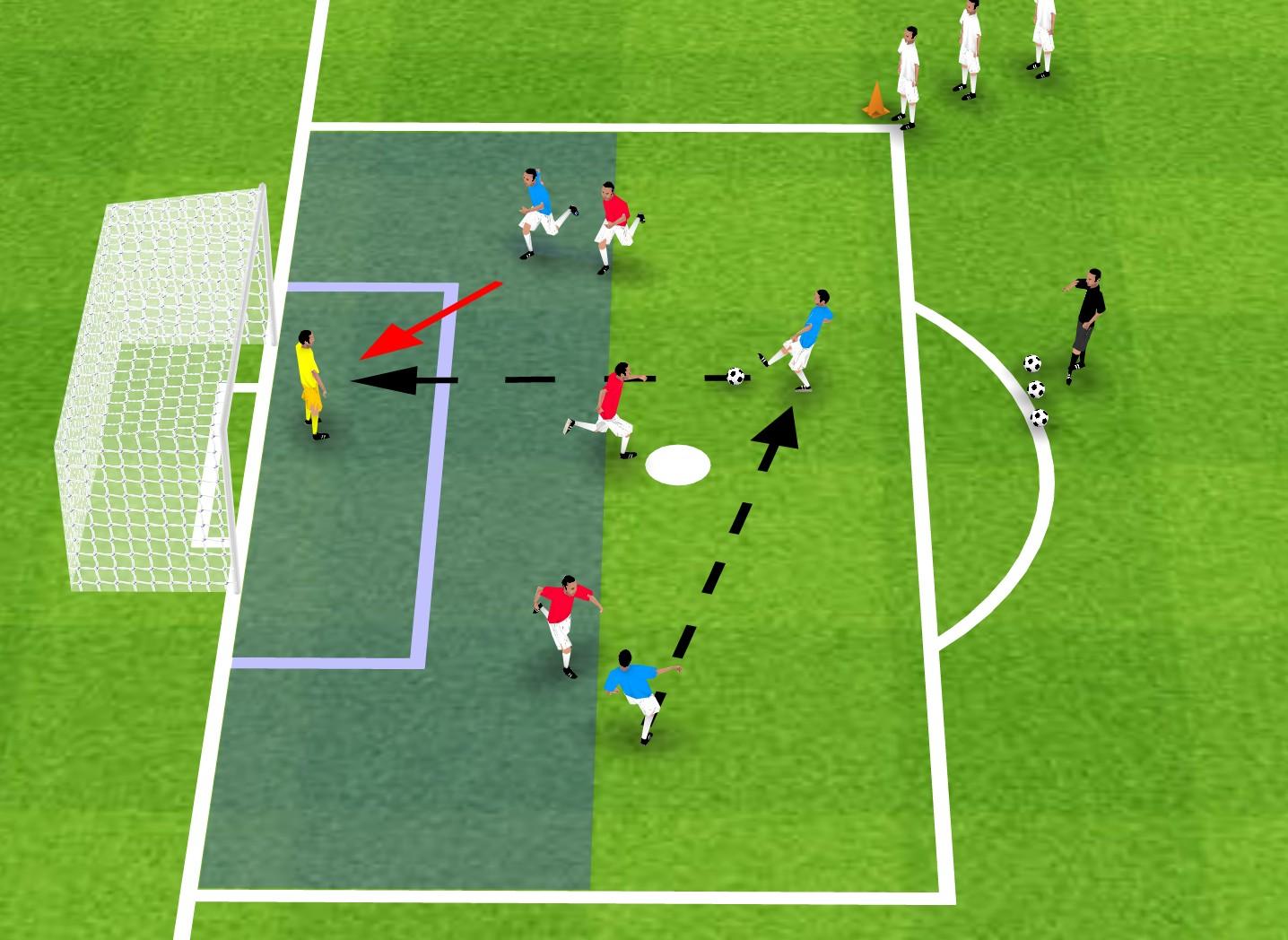 足球教案:迅速提高球员配合射门能力的训练方法