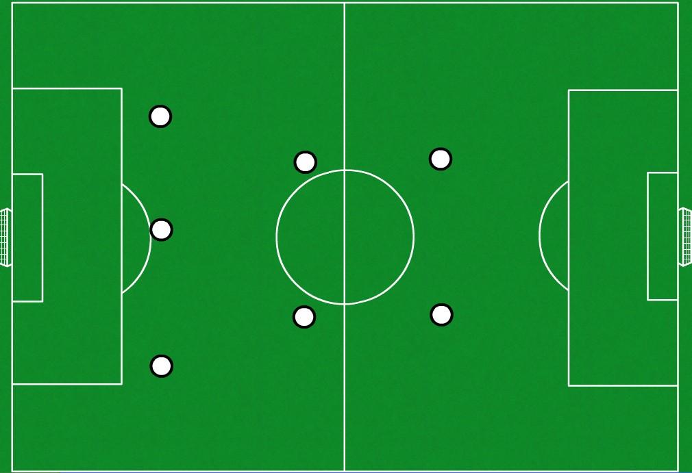 足球战术之八人制3-2-2阵型解析