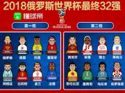 懂球帝启动图:2018年世界杯32强出炉,明年谁将笑傲俄罗斯?