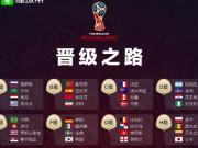 懂球帝海报:世界杯晋级之路,目标莫斯科!