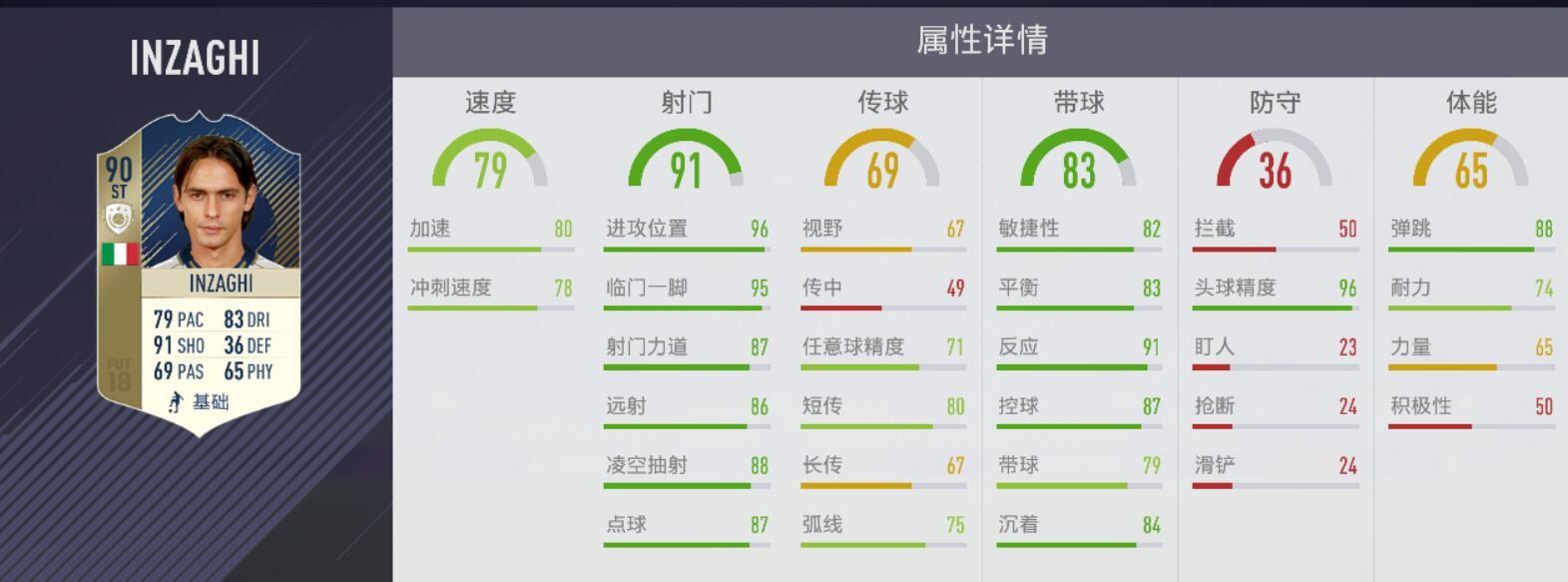 FIFA 18传奇之因扎吉:越位线上的幽灵,你现在过