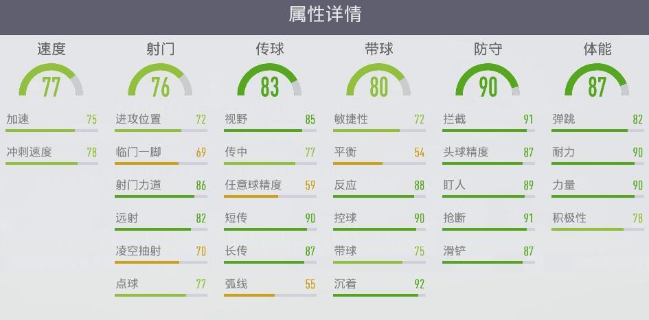 FIFA 18传奇之里杰卡尔德:全攻全守的忠实拥趸