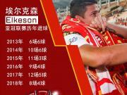 从广州恒大到上海上港,埃尔克森火力十足!6年攻入...