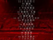 【AC米兰 vs 国际米兰】球队23人名单公布。...