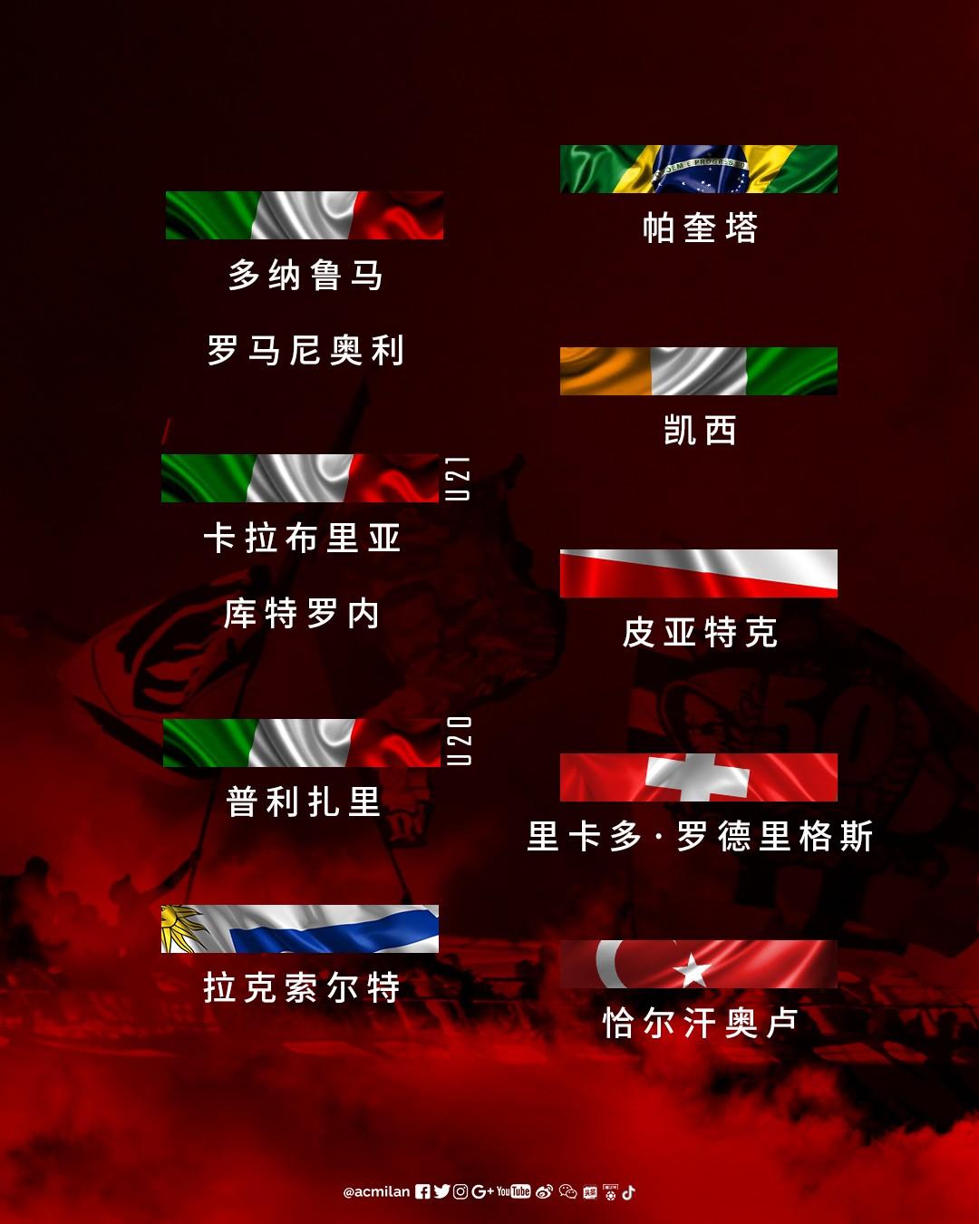 国际比赛日,11位红黑战士即将披上国家队战袍