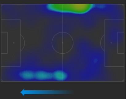 长球换边调度防线,红军惊险拿下三分