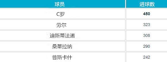 美高梅国际官网手机版 13