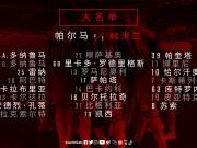 【帕尔马 vs AC米兰】球队23人名单公布:多...