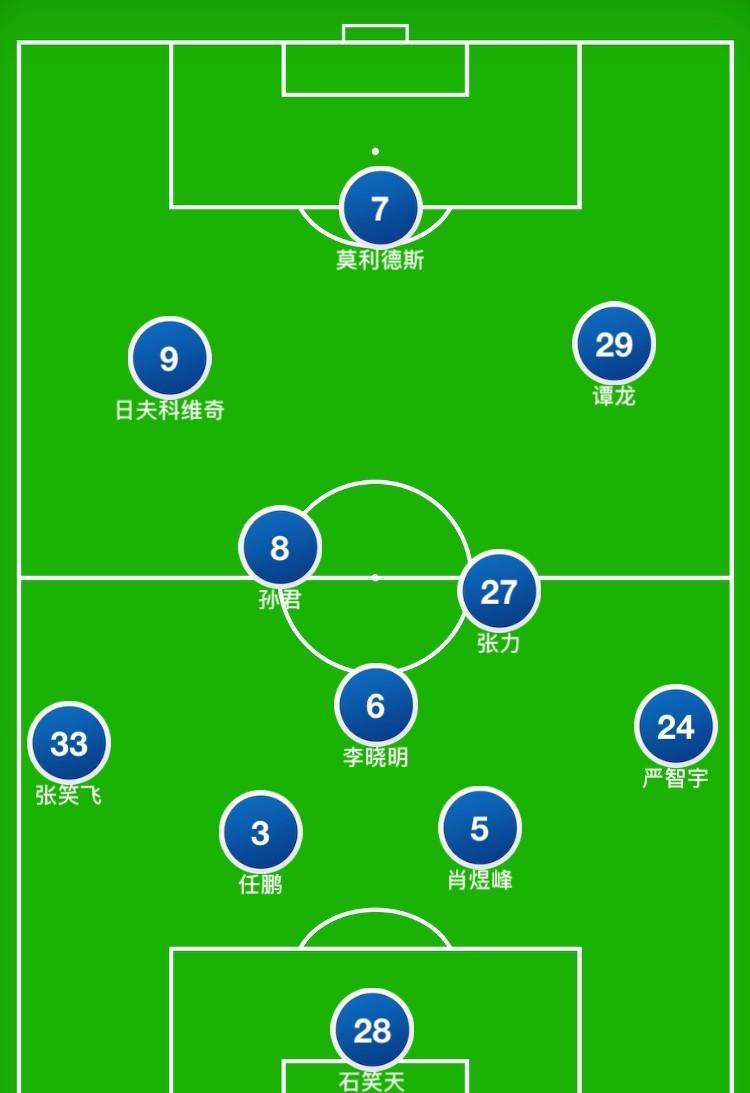 蔡慧康:复盘分析丨长春亚泰1-4北京北体大