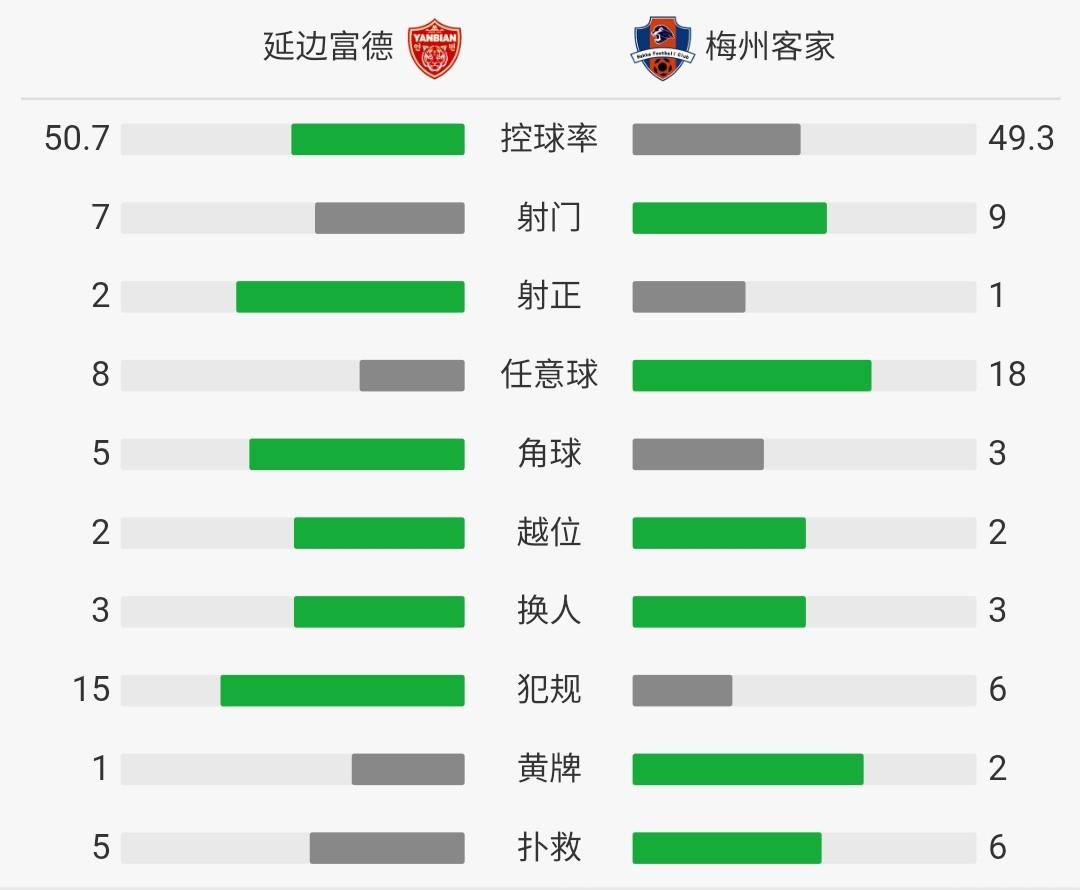 中国男足:中国足协这次改名的初衷肯定是好的