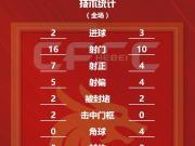 2019中超联赛第9轮,河北华夏幸福VS河南建业...