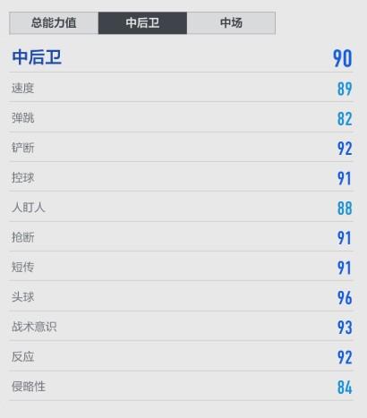 FIFA ONLINE 4   数据猜猜看,标王见标王