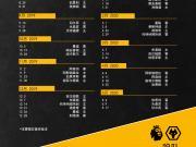 狼队新赛季赛程:首战莱斯特城主场首战曼联,收官战迎蓝军