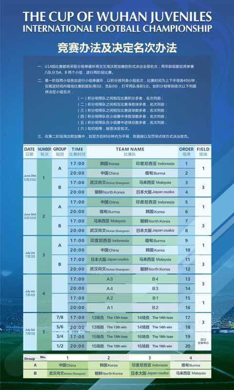 武汉杯邀请赛,U14国足11-0大胜印尼,后天迎战韩国