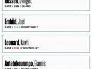 【格列兹曼的NBA全明星选票】(东部)拉塞尔、恩...