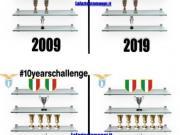 回顾2009-2019,拉迷网站发图对比首都两队奖杯