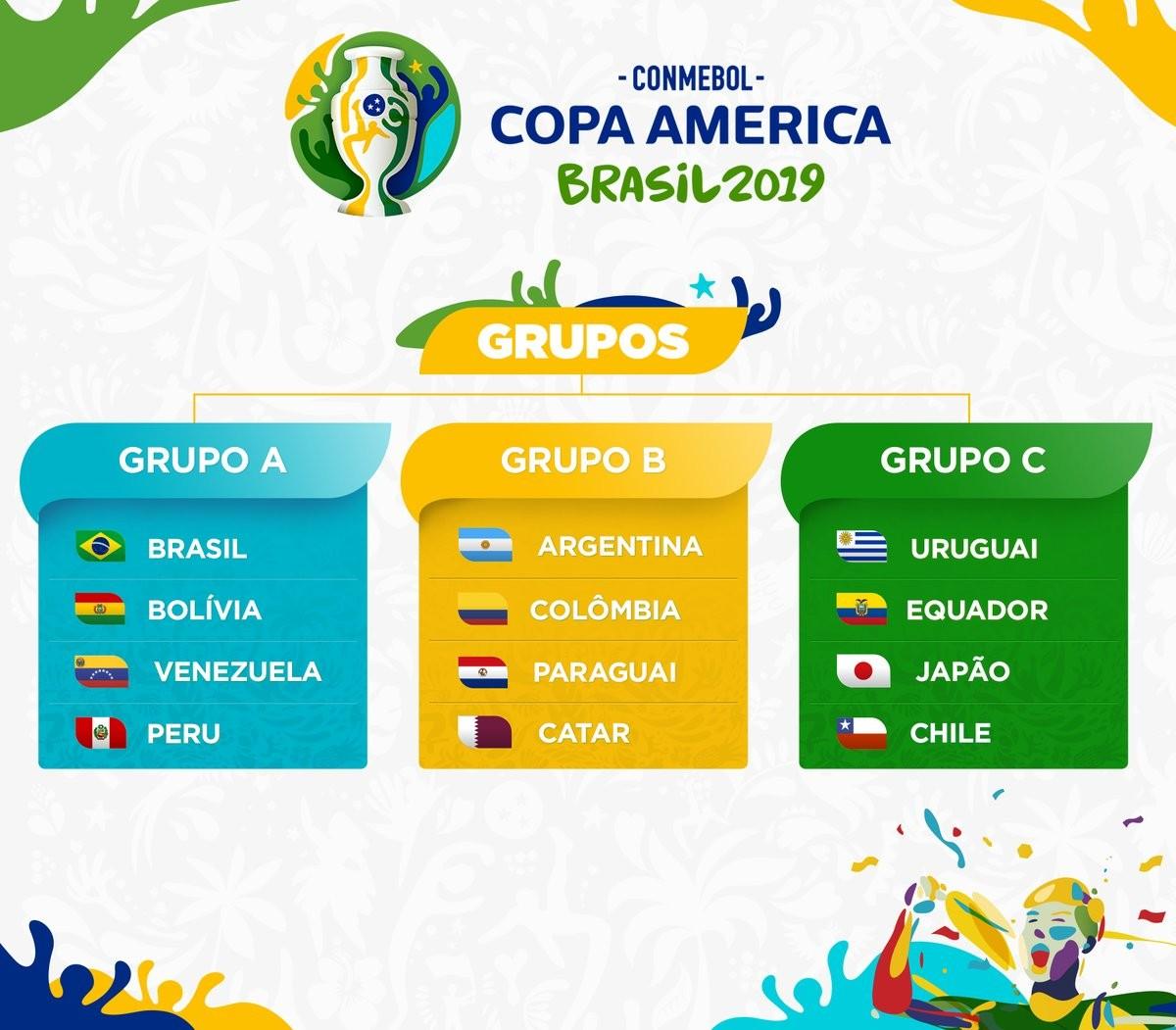 2019美洲杯分组揭晓:日本
