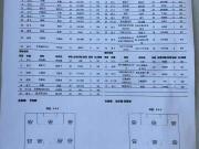 成都兴城vs浙江毅腾首发出炉!!马晓磊将完成自己...