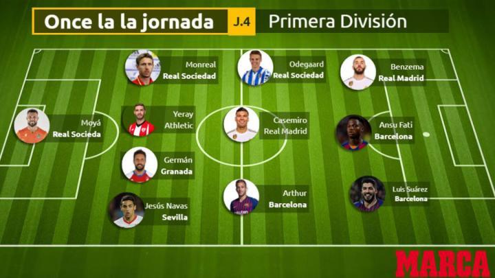 Marca的西甲第4轮最佳阵容:莫亚/蒙雷亚尔、...
