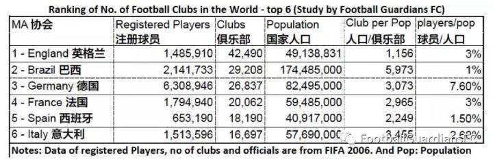漫话足球规律五:俱乐部是国家足球运动发展的基石和根本吗