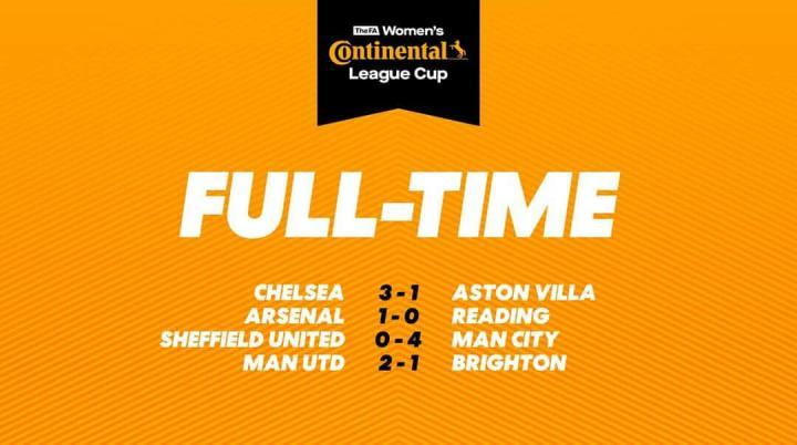 曼联女足、切尔西女足、阿森纳女足、曼城女足相遇英女杯四强