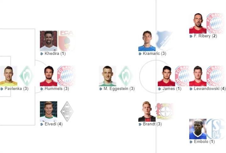 踢球者德甲周最佳:拜仁四人领衔恩博洛和布兰
