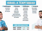 以色列国家队大名单:富力双枪扎哈维和萨巴入选