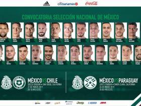 墨西哥大名单:埃尔南德斯、洛萨诺和希门尼斯入选