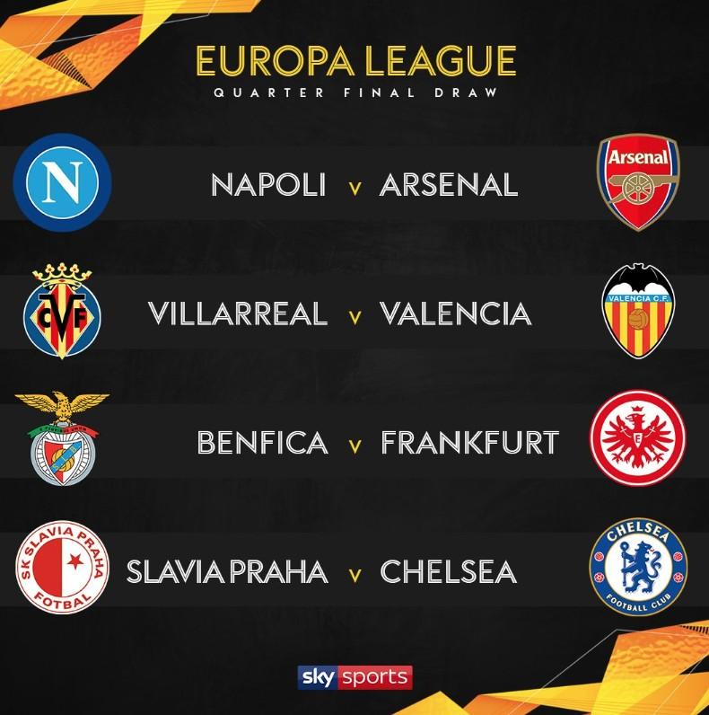 欧联杯八强对阵:阿森纳遇那不勒斯,切尔西vs布拉格斯拉维亚