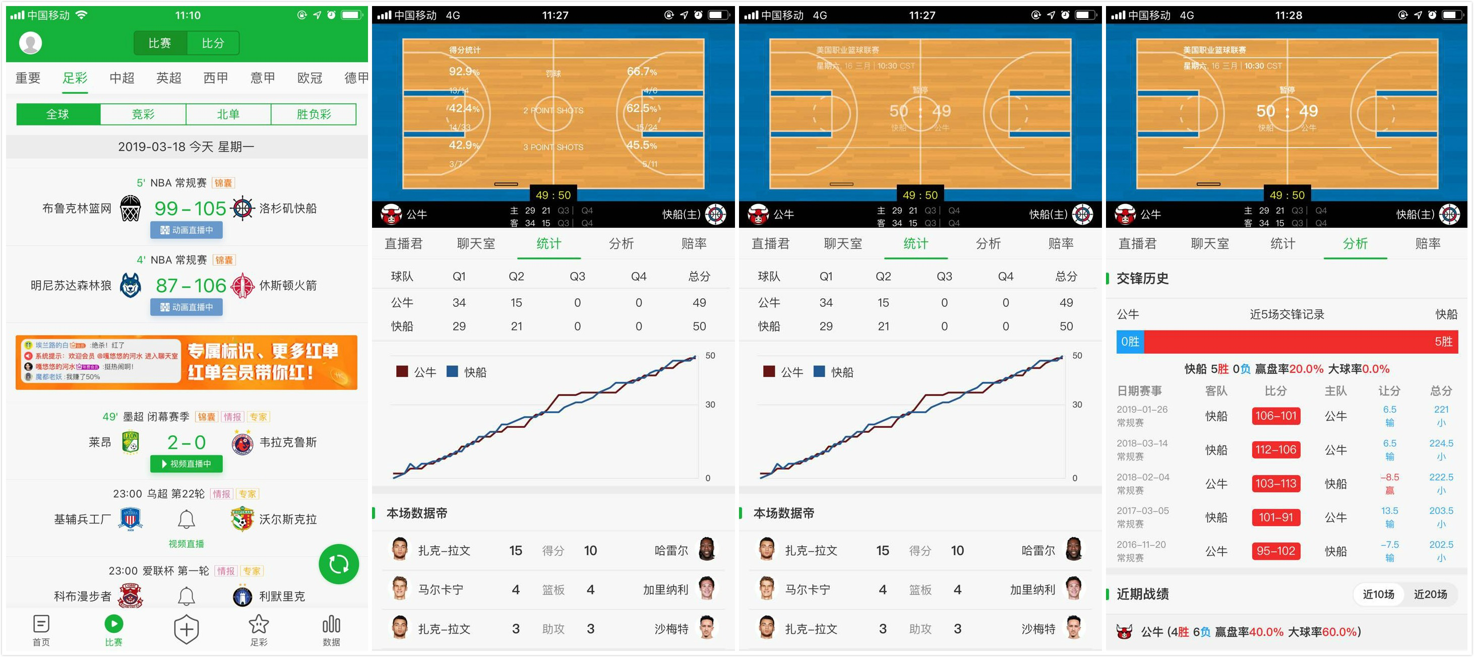 足彩比分再添新功能用户可享用NBA相关服务