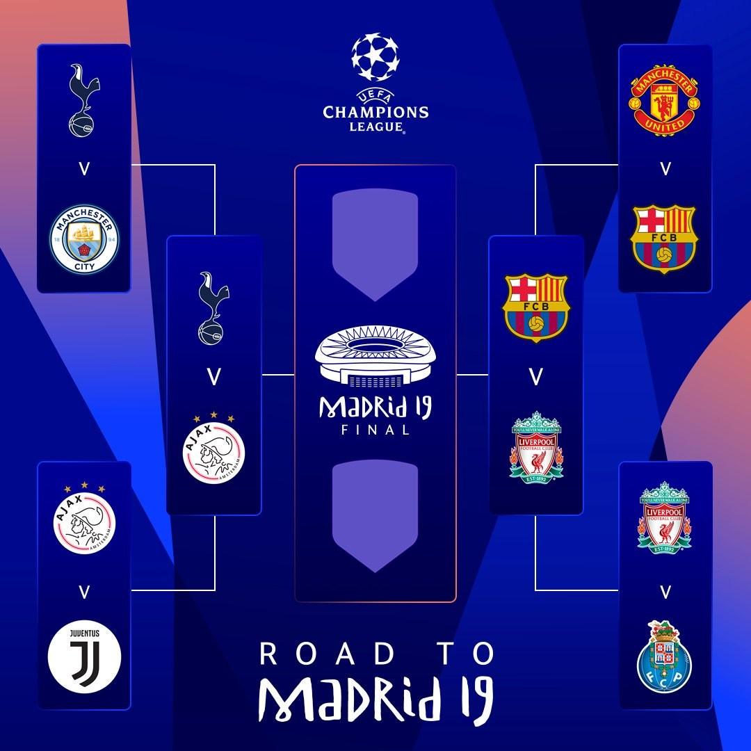 投票:你看好哪两支队伍进入欧冠决赛? — 阿贾克斯