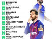 本赛季欧战射手榜:梅西和吉鲁打进10球领跑