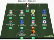 WhoScored英超第35轮最佳阵容:埃弗顿两人,利物浦三人入选