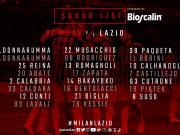 意大利杯半决赛再战拉齐奥,米兰公布大名单