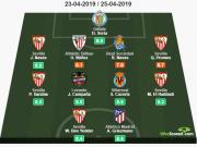 WhoScored西甲第34轮最佳阵容:格列兹曼领衔,塞维利亚五人