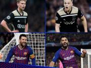 欧冠本周最佳球员候选:梅西领衔,德容、范德