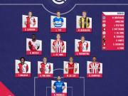 荷甲联赛上月最佳阵容:厄德高和德利赫特入选