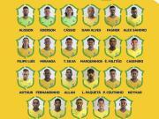 巴西美洲杯23人大名单:内马尔领衔,阿图尔、帕