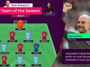 希勒評英超賽季最佳陣:曼城、利物浦各5將,阿扎爾入選